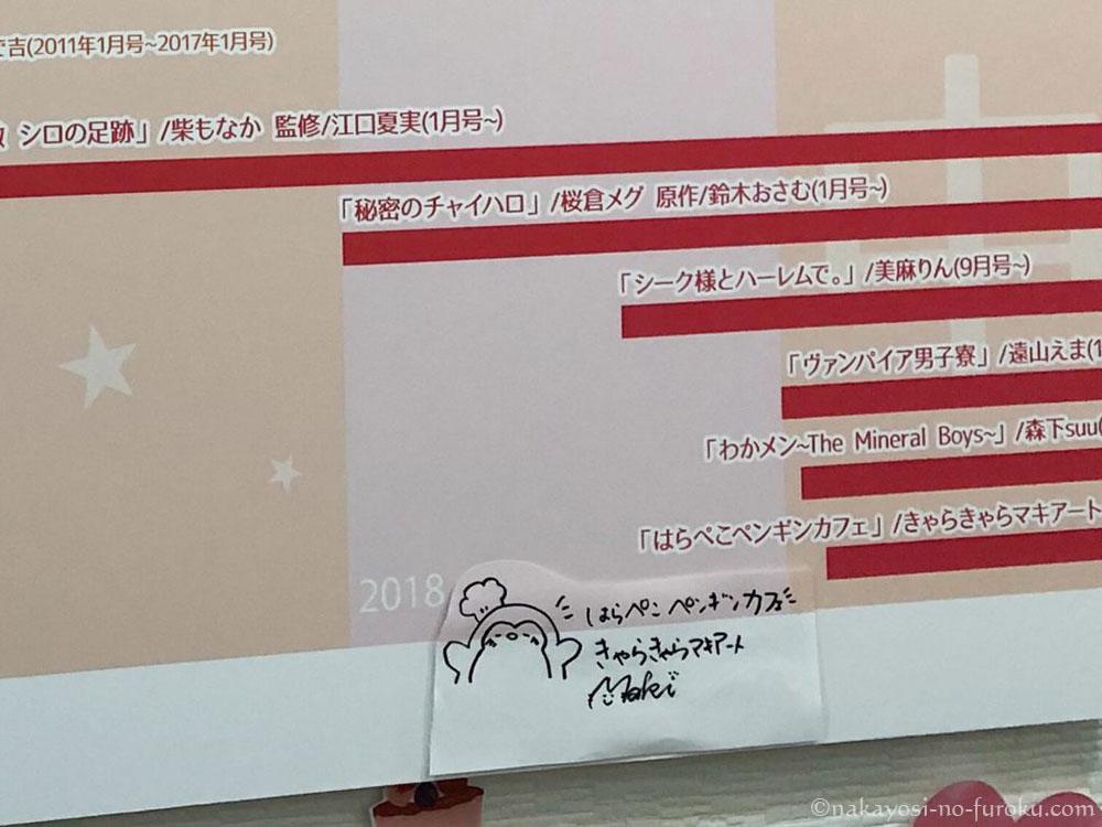 きゃらきゃらマキアート先生のサイン